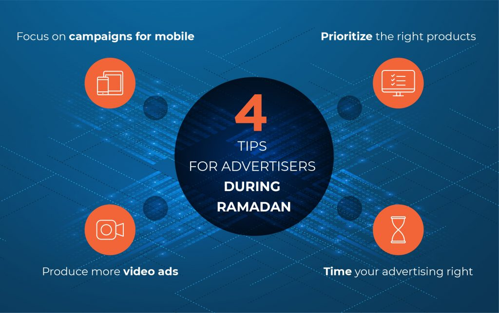 Four tips for Advertisers during Ramadan